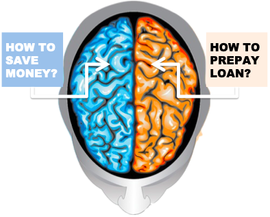 Become Debt Free - Brain 2 Compartments