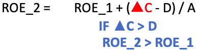 Capital Structure - Case2 - with Debt ROE Vs RoCE - 2