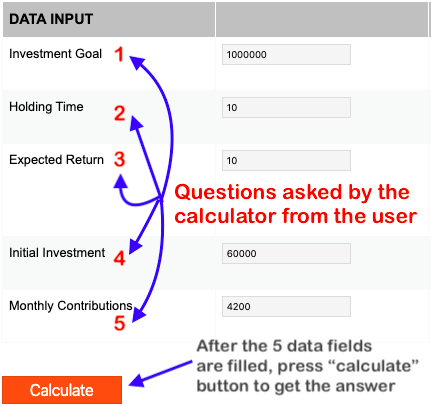 Mutual Fund Calculator - Data Entry