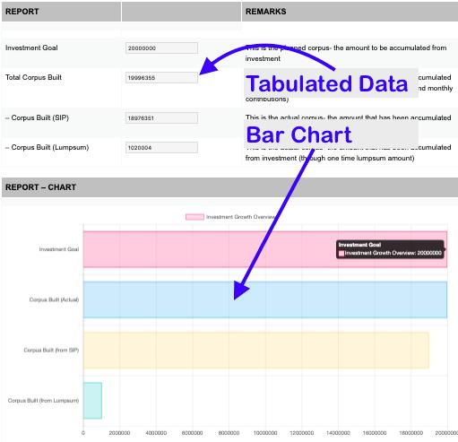 Mutual Fund Calculator - ExampleRetirementResult