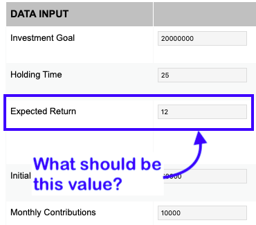 Mutual Fund Calculator - Expected Returns