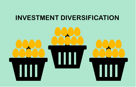 Investment Diversification - Image