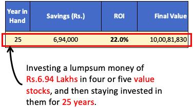 Investing in lump-sum