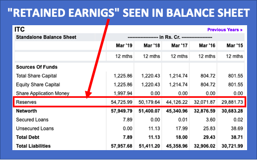 Retained Earnings - IMAGE2