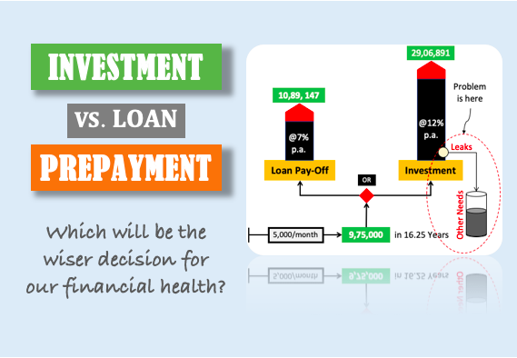 invest or prepay home loan - image