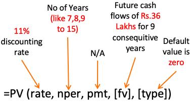 PV Formula of Excel