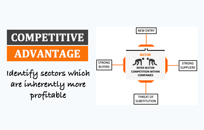 Competitive Advantage - Image