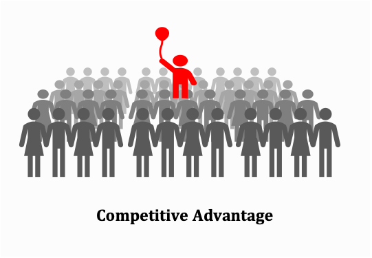Competitive Advantage - Representation