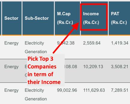 Income (Market Share)
