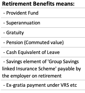 Senior Citizens Saving Scheme SCSS - Retirement Benefits