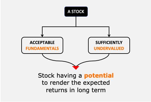 Strategy To Pick Stocks - POTENTIAL STOCKS