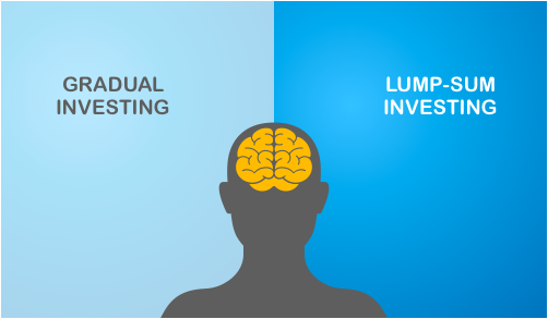 Systematic Transfer Plan (STP) - Gradual vs Lumpsum investing