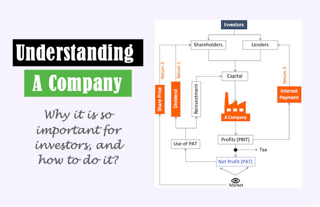 Understanding A Company - image
