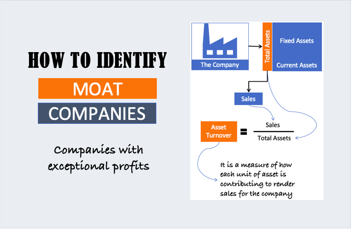 Identify Moat Companies - image