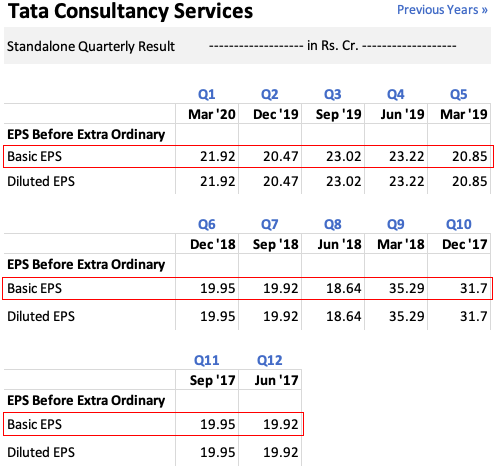Quarterly EPS Data - moneycontrol