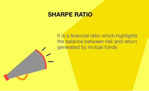 Sharpe Ratio - What is it