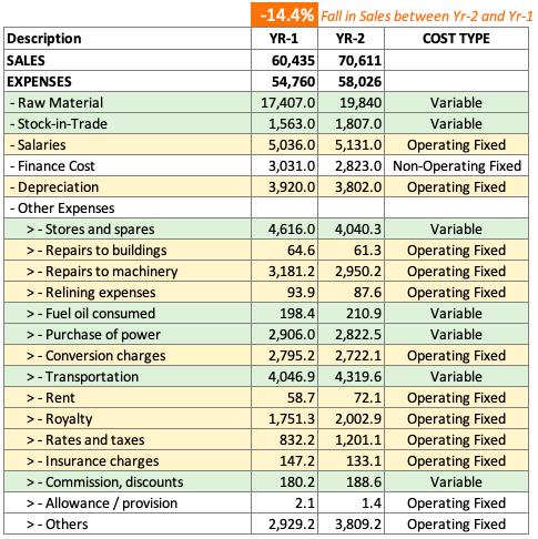 Calculation Sheet 1