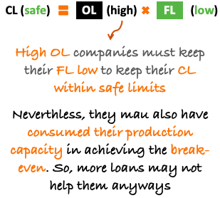 Example 1 - CL Safe Company