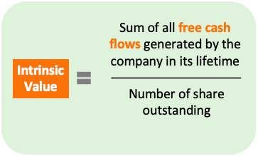 Free cash flow intrinsic value formula