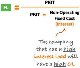 High OL Companies