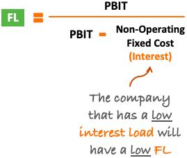 Low FL Companies