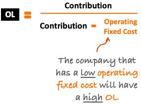 Low OL Companies