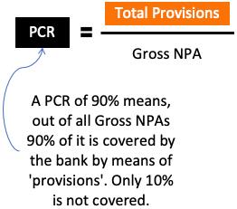 PCR Formula