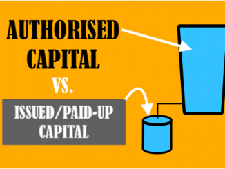 Authorised Capital - Image