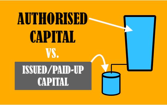 Authorised Capital - Image