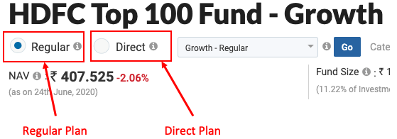 Direct Plan - moneycontrol screenshot