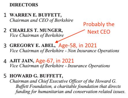 Directors of Berkshire Next CEO