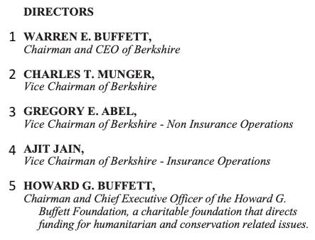 Directors of Berkshire
