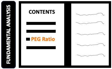 PEG Ratio - FUNDAMENTAL ANALYSIS