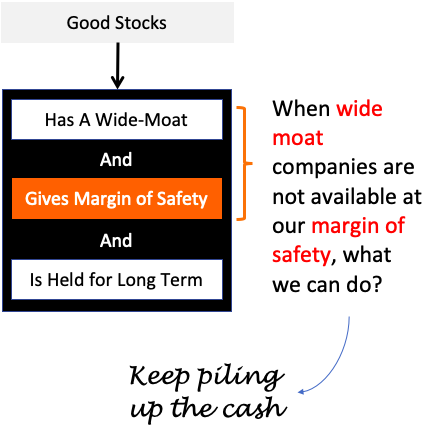 Stock Portfolio -When to keep cash?