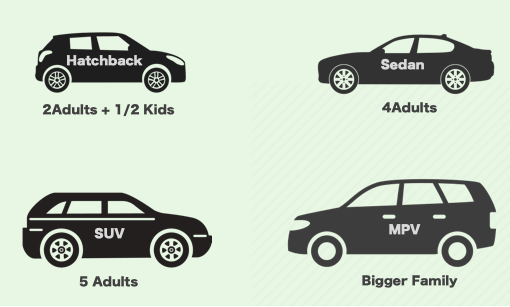 Car Affordability - Car Sizes