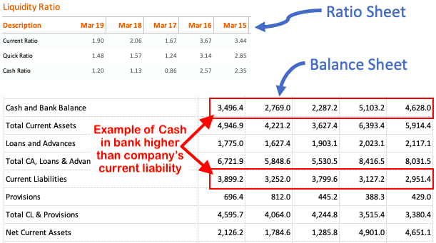 Cash Ratio - SAW screenshot