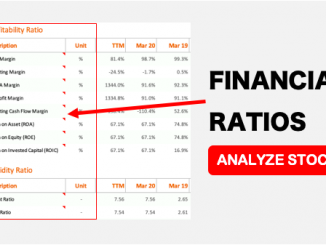 Financial Ratio Analysis - image