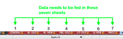 How to analyze stocks in Excel - Where to copy paste