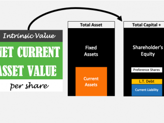 Net Current Asset Value Per Share (NCAVPS) - image