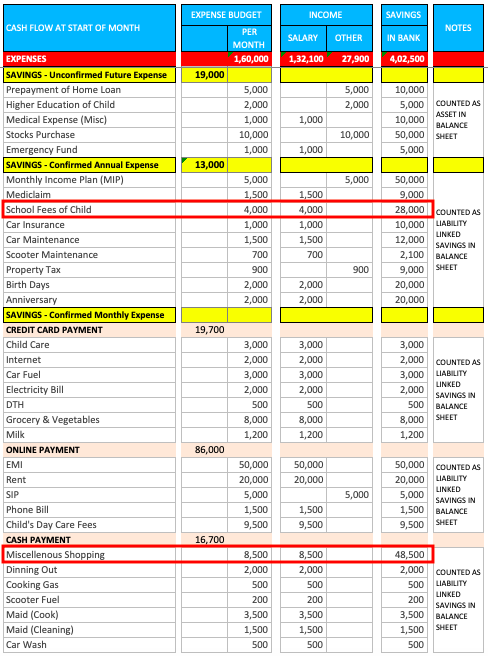 Personal Balance Sheet for Individual - Sheet1