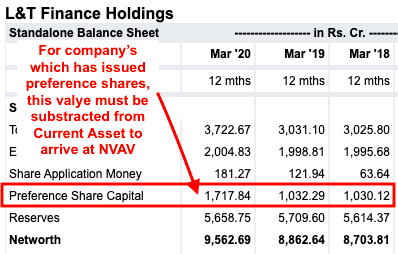 Preference Share Capital - Example L&T Finance