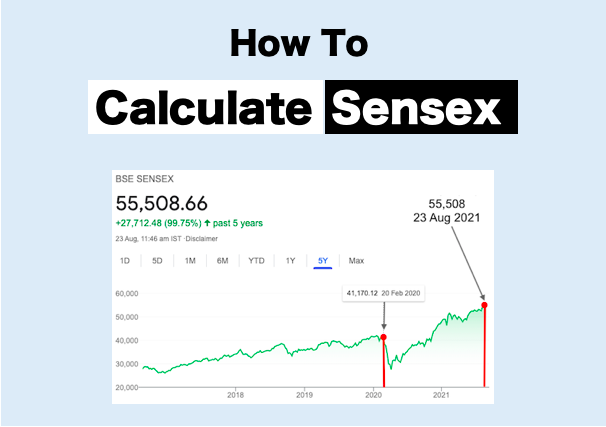 How Sensex is calculated - Image