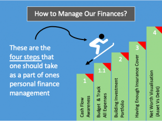 How To Manage Our Finances - Image