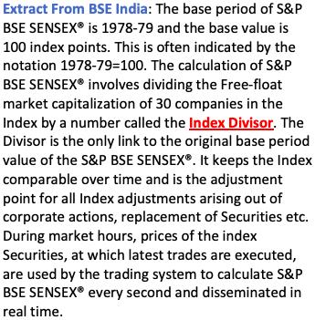 Index Divisor (Sensex)