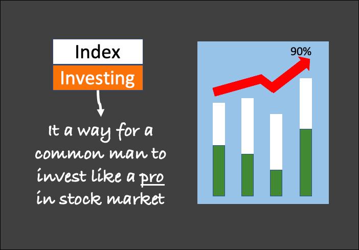 Index Investing - image
