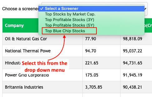 Blue Chip Stock Screener - 1