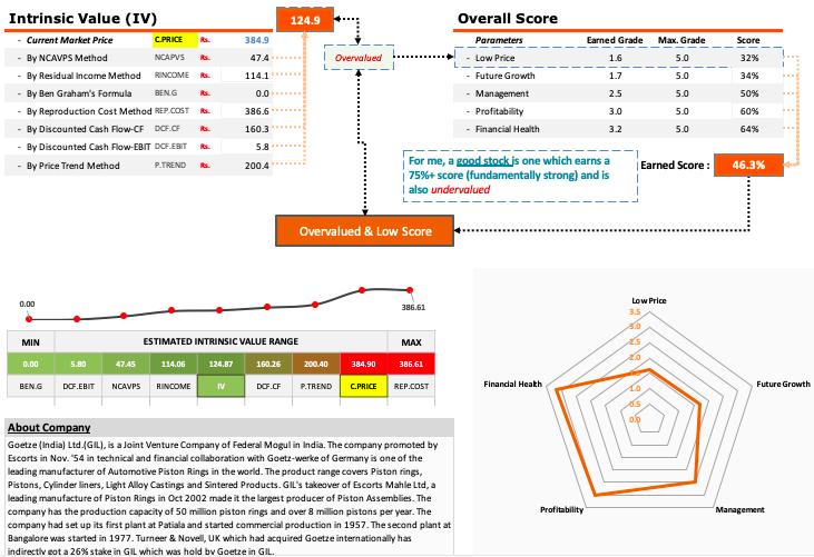 Stock Analysis Worksheet (V3) - Best Stocks