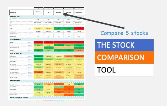Stock Comparison Tool - Image