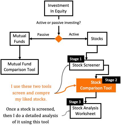 Stock Comparison Tool - Utility