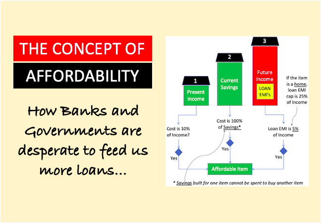 The Concept of Affordability - Image